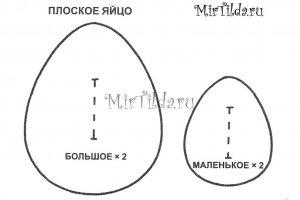 выкройка плоского пасхального яйца тильды