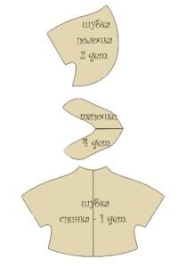 Выкройка беременной тильды - шубка