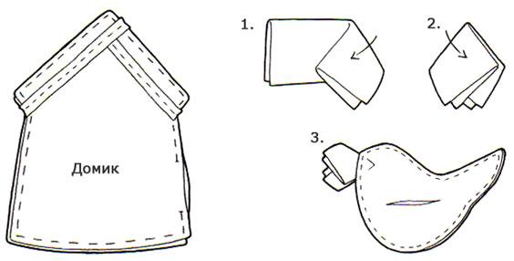 Схема шитья птиц тильда с домиком