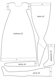 Гномочка тильда - выкройка