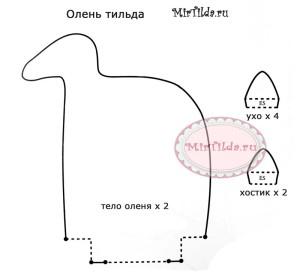Олень тильда - выкройка
