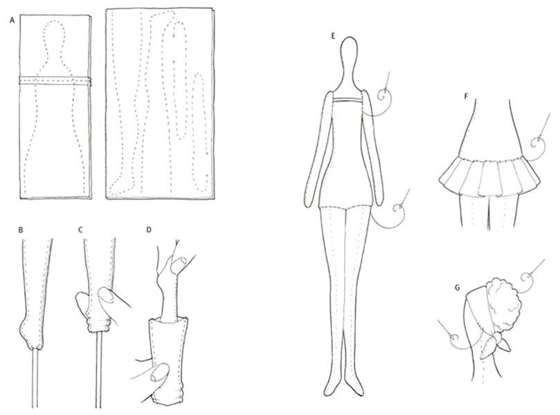 Тильда пляжница - схема шитья