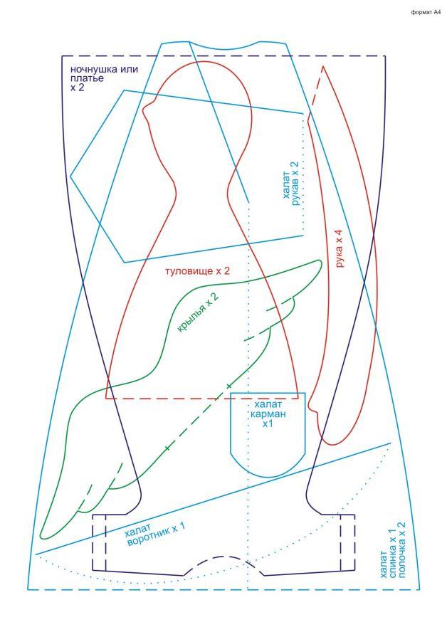 тильда хранительница ватных дисков выкройка