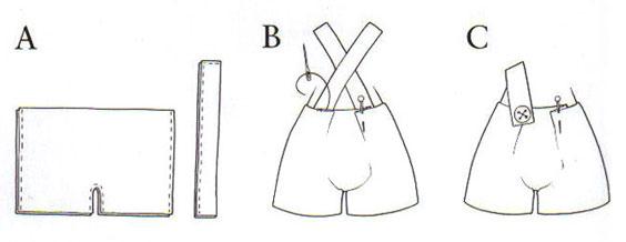 Схема шитья штанов тильда лягушки