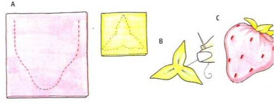 Клубника тильда - схема шитья